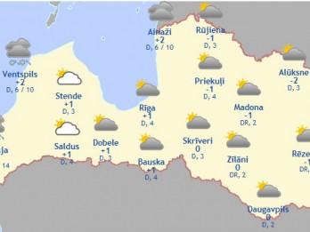Laika prognoze šodienai - 10. decembrim
