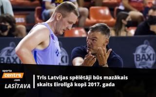 """Vai Šmits un Jasikēvičs atņems """"Efes"""" Eirolīgas čempiontitulu?"""